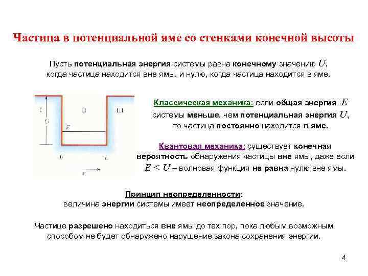 Частица в потенциальной яме со стенками конечной высоты  Пусть потенциальная энергия системы равна