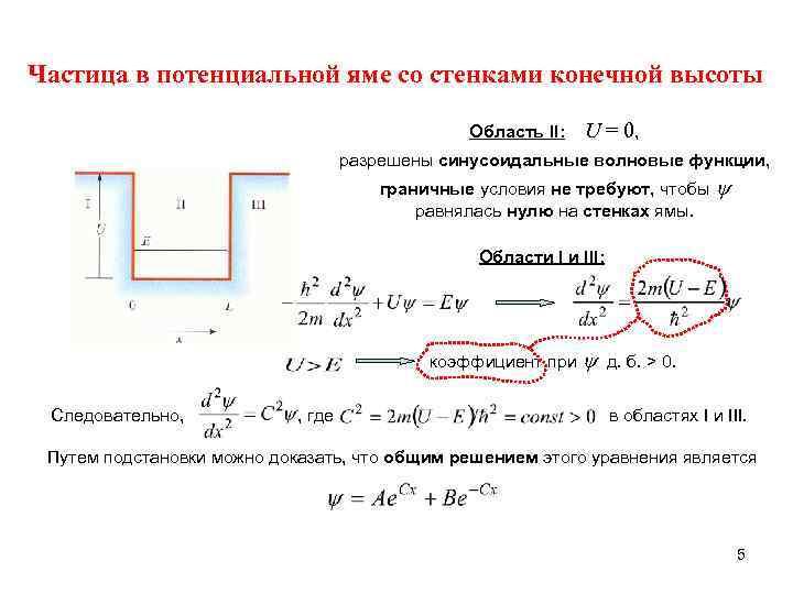 Частица в потенциальной яме со стенками конечной высоты     Область II: