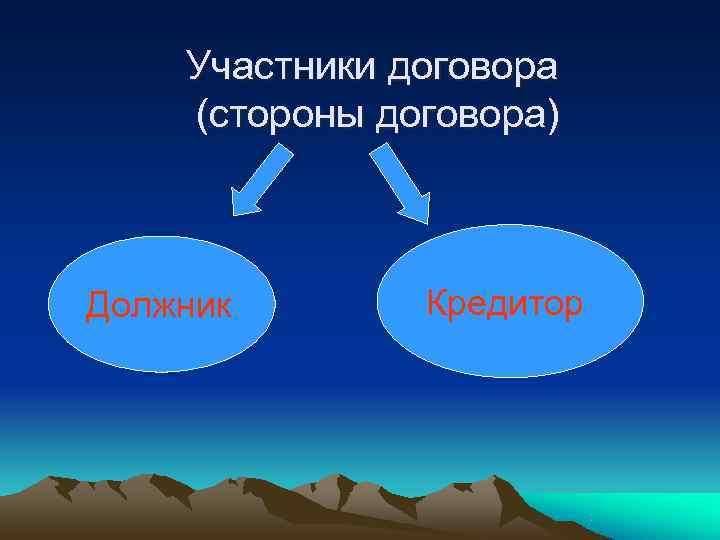 Участники договора (стороны договора)  Должник  Кредитор