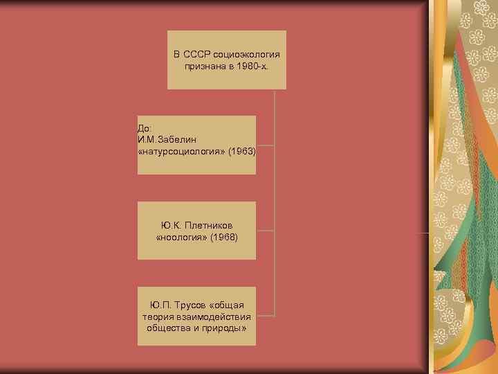 В СССР социоэкология   признана в 1980 -х. До: И. М.