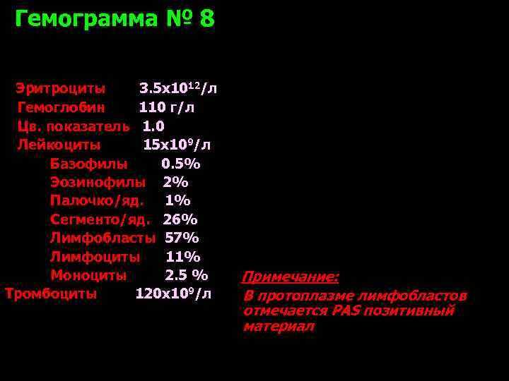 Гемограмма № 8  Эритроциты 3. 5 х1012/л Гемоглобин 110 г/л Цв. показатель