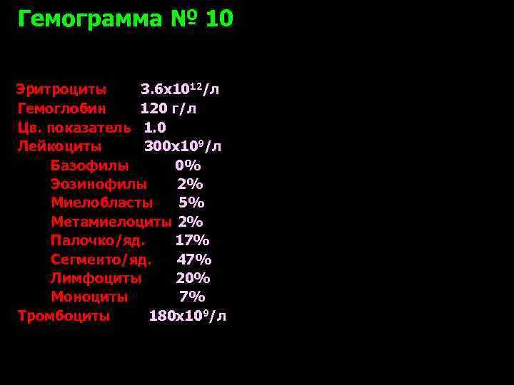 Гемограмма № 10 Эритроциты 3. 6 х1012/л Гемоглобин 120 г/л Цв. показатель 1. 0