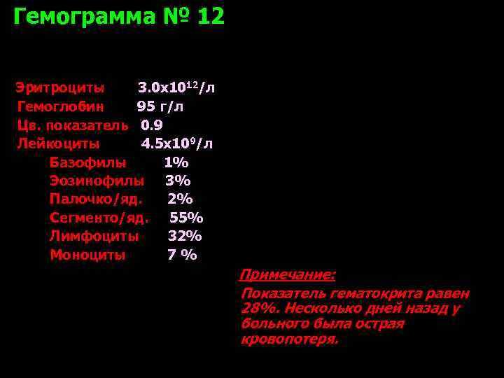 Гемограмма № 12  Эритроциты 3. 0 х1012/л Гемоглобин 95 г/л Цв. показатель 0.