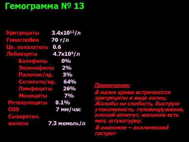 Гемограмма № 13  Эритроциты 3. 4 х1012/л Гемоглобин 70 г/л Цв. показатель 0.