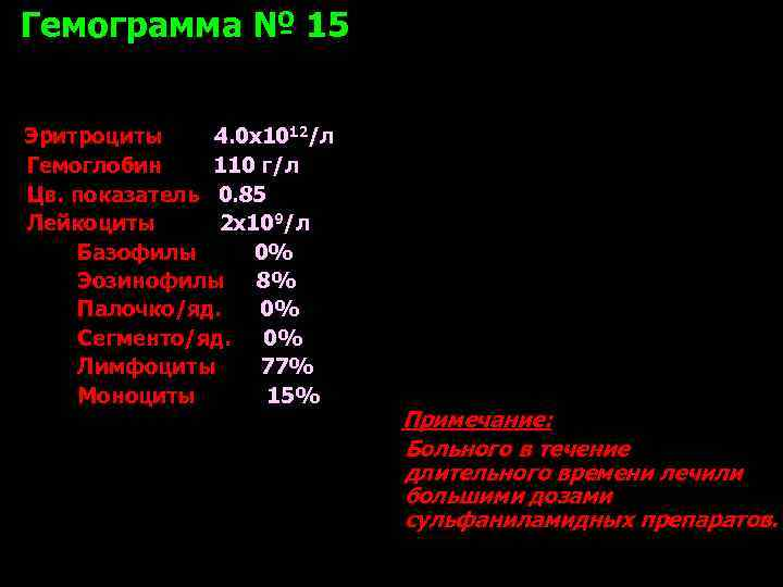 Гемограмма № 15  Эритроциты 4. 0 х1012/л Гемоглобин 110 г/л Цв. показатель 0.