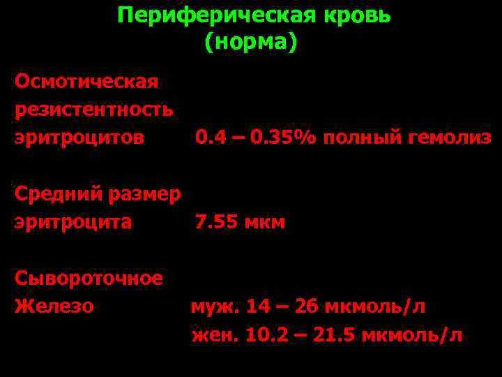 Периферическая кровь    (норма) Осмотическая резистентность эритроцитов 0. 4
