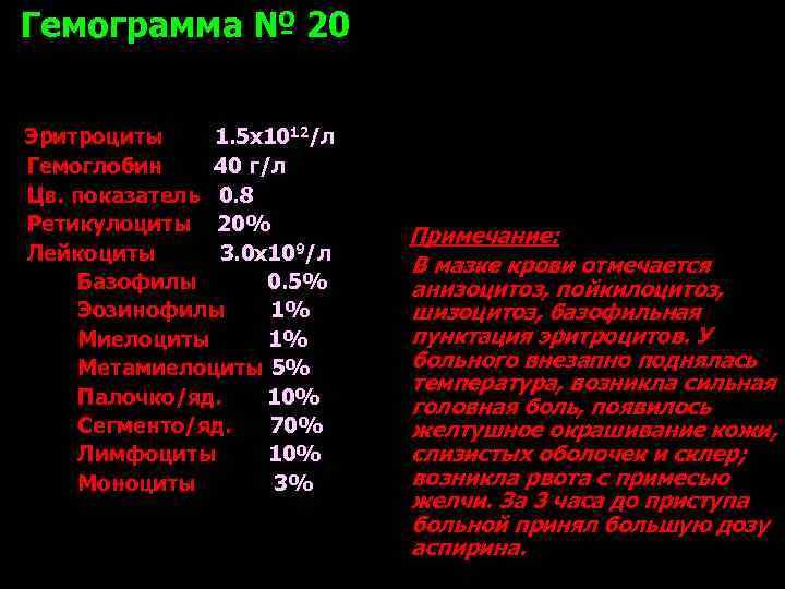 Гемограмма № 20  Эритроциты 1. 5 х1012/л Гемоглобин 40 г/л Цв. показатель 0.