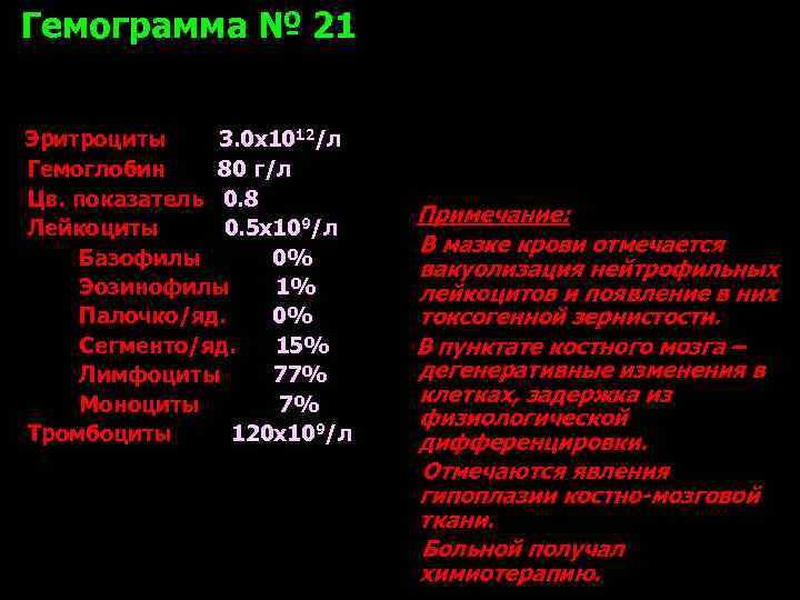 Гемограмма № 21  Эритроциты 3. 0 х1012/л Гемоглобин 80 г/л Цв. показатель 0.