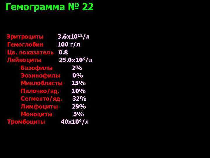 Гемограмма № 22  Эритроциты 3. 6 х1012/л Гемоглобин 100 г/л Цв. показатель 0.