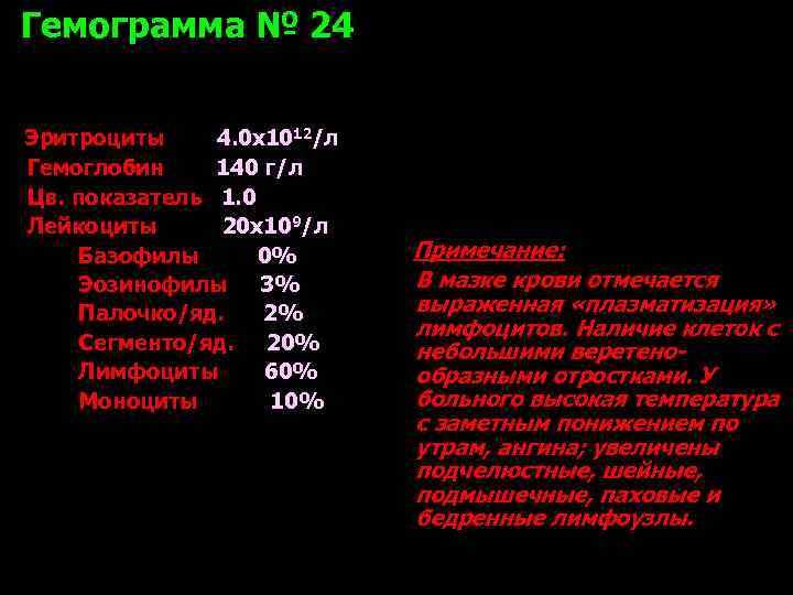 Гемограмма № 24  Эритроциты 4. 0 х1012/л Гемоглобин 140 г/л Цв. показатель 1.