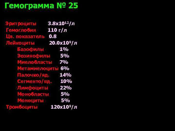 Гемограмма № 25 Эритроциты 3. 8 х1012/л Гемоглобин 110 г/л Цв. показатель 0. 8
