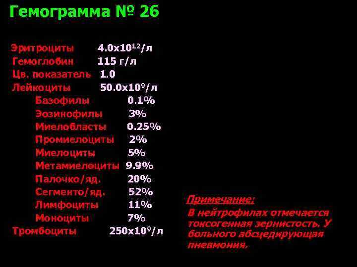 Гемограмма № 26 Эритроциты 4. 0 х1012/л Гемоглобин 115 г/л Цв. показатель 1. 0