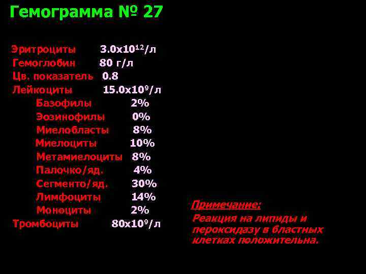 Гемограмма № 27 Эритроциты 3. 0 х1012/л Гемоглобин 80 г/л Цв. показатель 0. 8