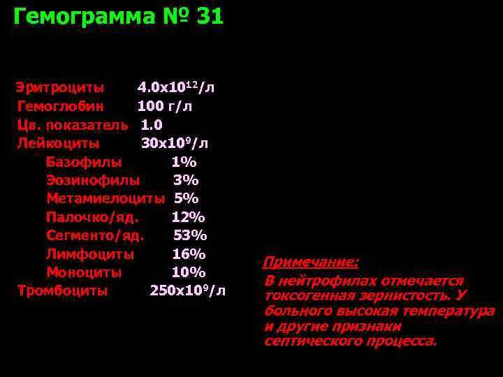 Гемограмма № 31  Эритроциты 4. 0 х1012/л Гемоглобин 100 г/л Цв. показатель 1.