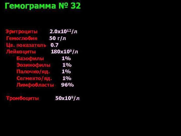 Гемограмма № 32  Эритроциты 2. 0 х1012/л Гемоглобин 50 г/л Цв. показатель 0.
