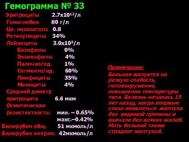 Гемограмма № 33 Эритроциты 2. 7 х1012/л Гемоглобин 80 г/л Цв. показатель 0.