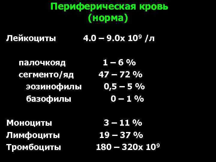 Периферическая кровь    (норма) Лейкоциты  4. 0 – 9.