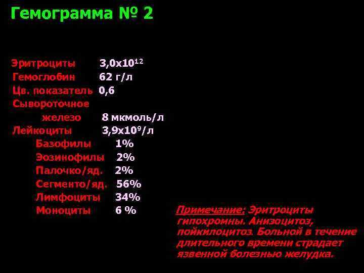 Гемограмма № 2 Эритроциты 3, 0 х1012 Гемоглобин 62 г/л Цв. показатель 0, 6