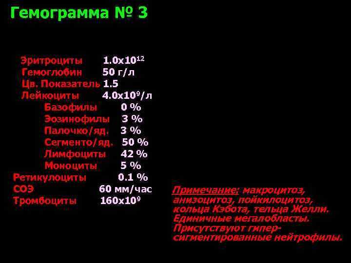 Гемограмма № 3  Эритроциты 1. 0 х1012 Гемоглобин 50 г/л Цв. Показатель 1.