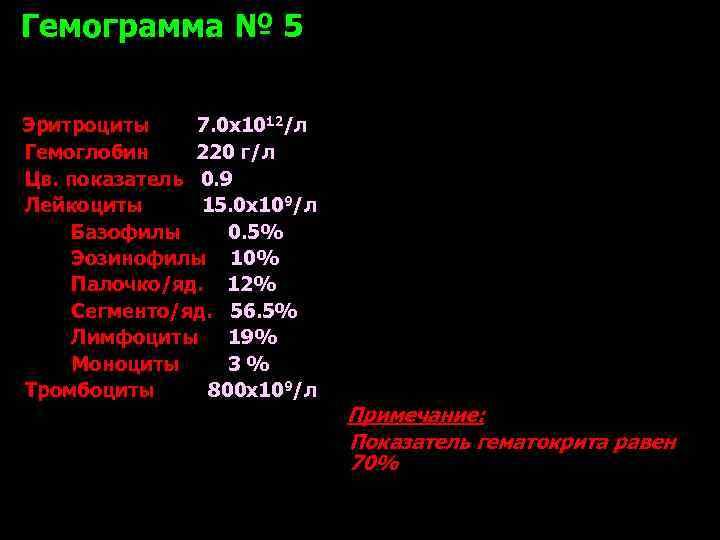 Гемограмма № 5 Эритроциты 7. 0 х1012/л Гемоглобин 220 г/л Цв. показатель 0. 9