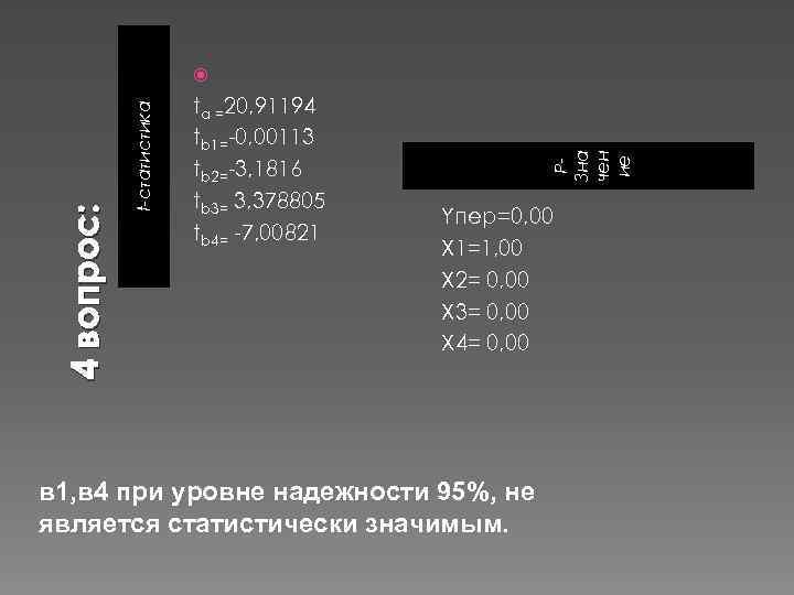 ta =20, 91194   t-статистика  tb
