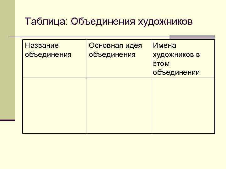 Таблица: Объединения художников Название Основная идея  Имена объединения художников в