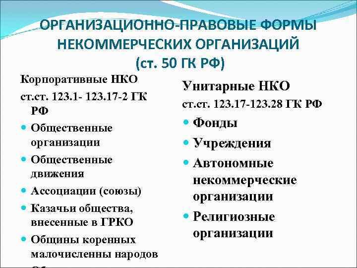 ОРГАНИЗАЦИОННО-ПРАВОВЫЕ ФОРМЫ НЕКОММЕРЧЕСКИХ ОРГАНИЗАЦИЙ   (ст. 50 ГК РФ) Корпоративные НКО