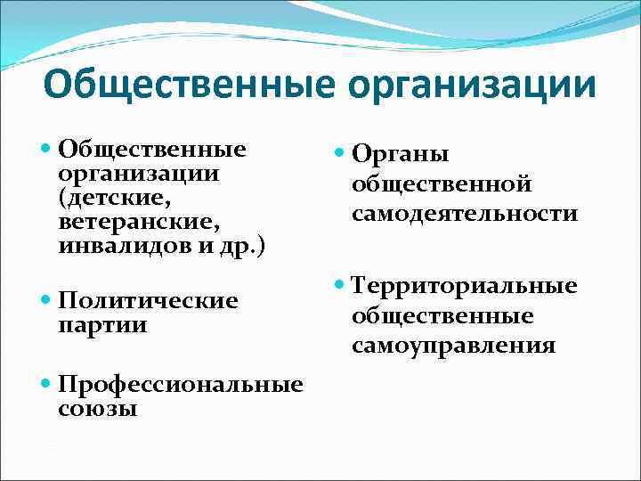 Общественные организации  Общественные   Органы  организации   общественной  (детские,
