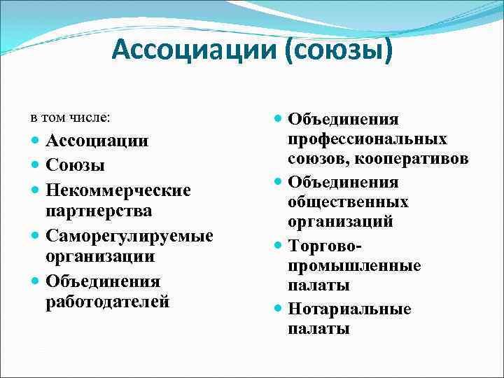 Ассоциации (союзы) в том числе:    Объединения
