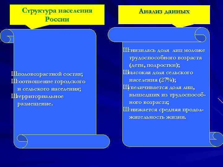 Структура населения   Анализ данных   России