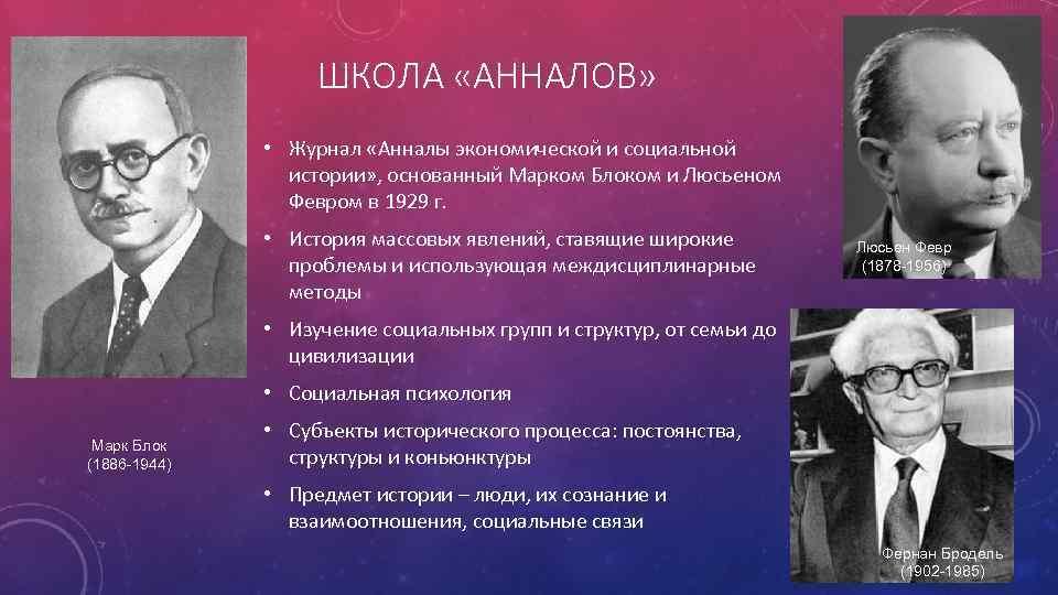 ШКОЛА «АННАЛОВ»   • Журнал «Анналы экономической и социальной