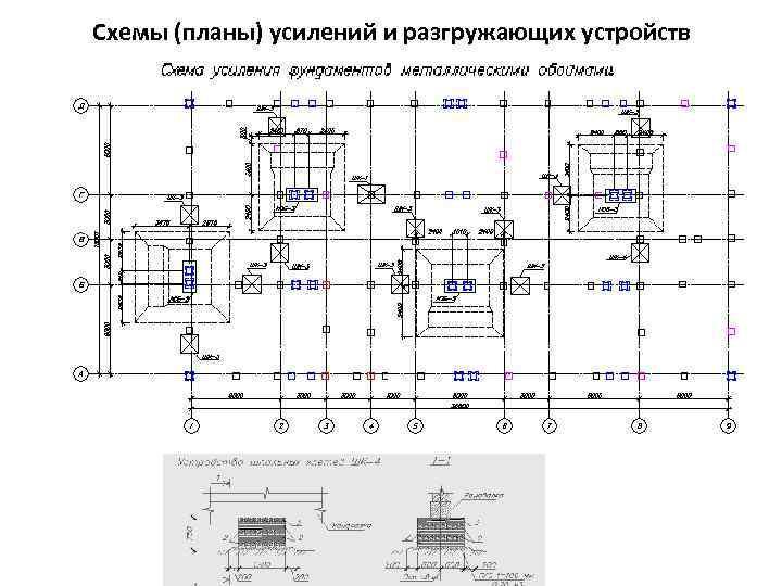 Схемы (планы) усилений и разгружающих устройств