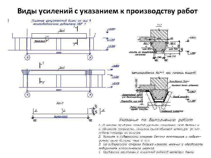 Виды усилений с указанием к производству работ