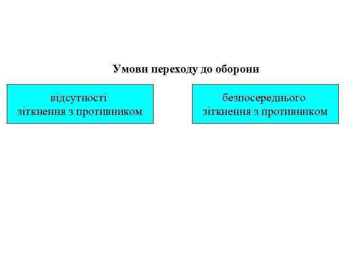 Умови переходу до оборони  відсутності    безпосереднього зіткнення