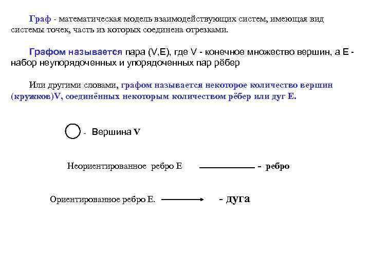 Граф - математическая модель взаимодействующих систем, имеющая вид системы точек, часть из