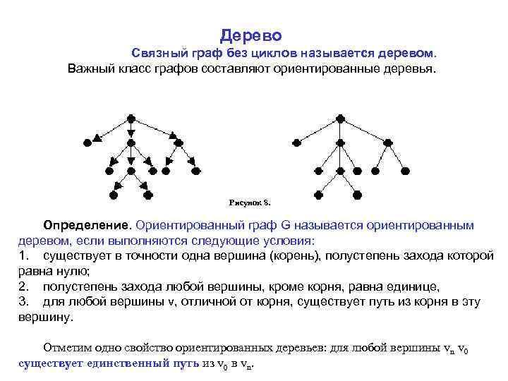Дерево       Связный граф