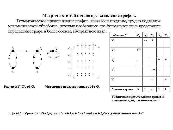 Матричное и табличное представление графов.   Геометрическое представление