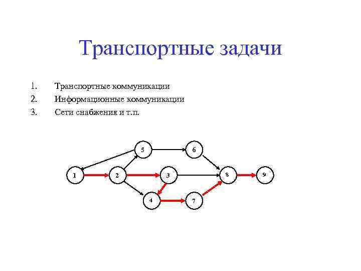 Транспортные задачи 1.  Транспортные коммуникации 2.  Информационные коммуникации 3.