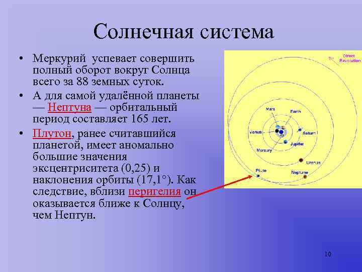 Солнечная система • Меркурий успевает совершить  полный оборот вокруг Солнца