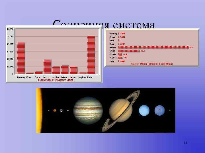 Солнечная система     11