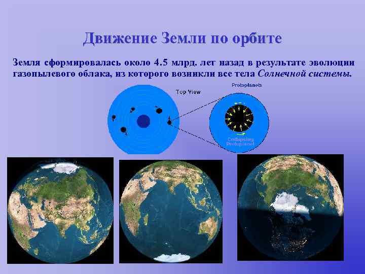 Движение Земли по орбите Земля сформировалась около 4. 5 млрд. лет