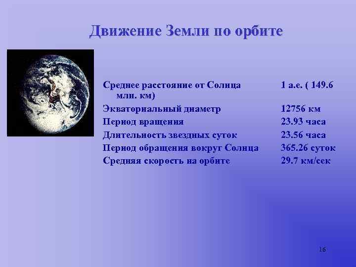 Движение Земли по орбите  Среднее расстояние от Солнца 1 а. е. ( 149.