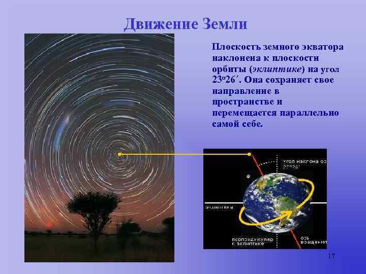 Движение Земли   Плоскость земного экватора   наклонена к плоскости