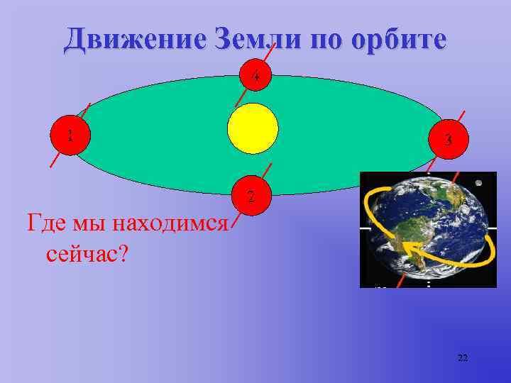 Движение Земли по орбите     4 1