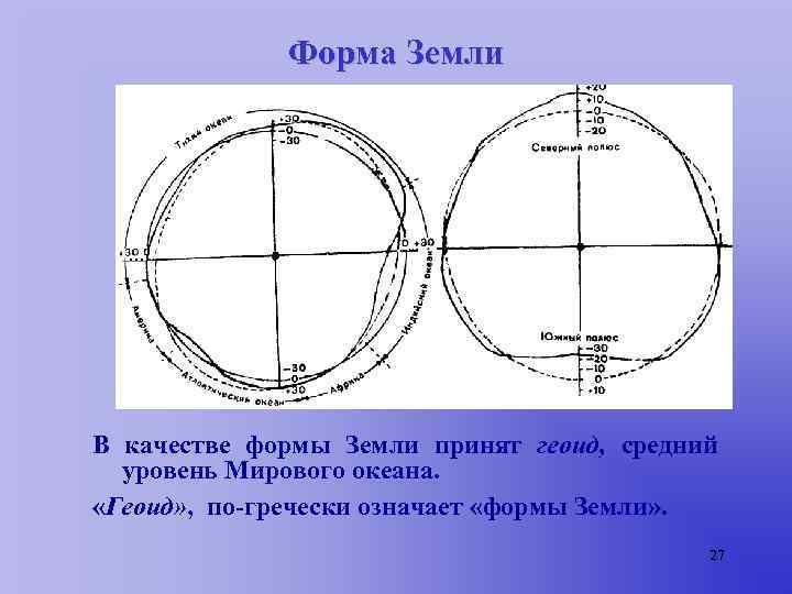 Форма Земли В качестве формы Земли принят геоид, средний  уровень