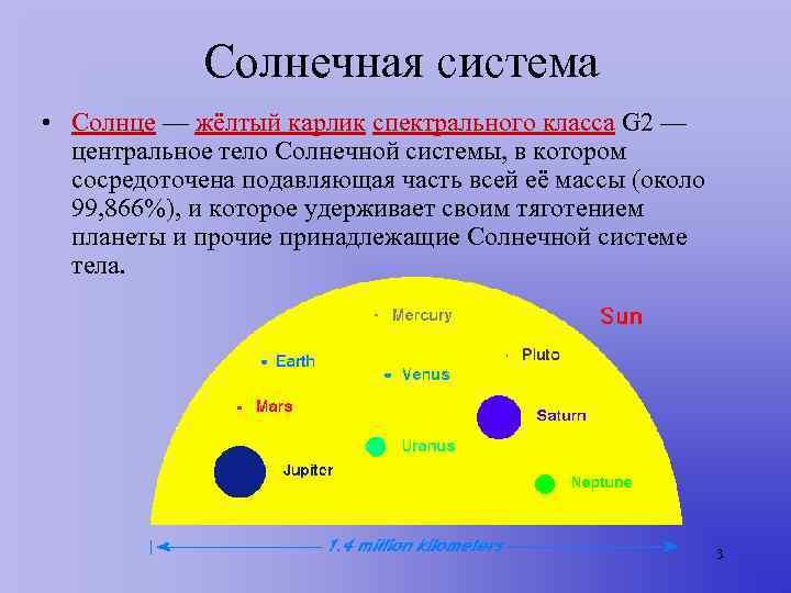 Солнечная система • Солнце — жёлтый карлик спектрального класса G 2