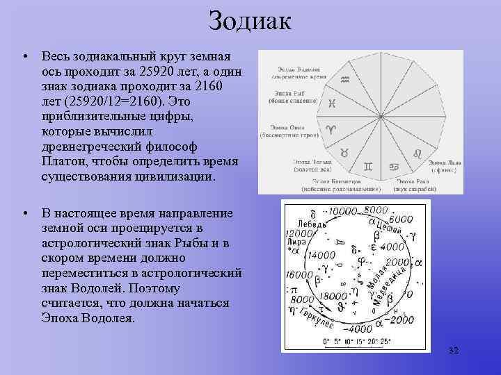 Зодиак • Весь зодиакальный круг земная  ось проходит