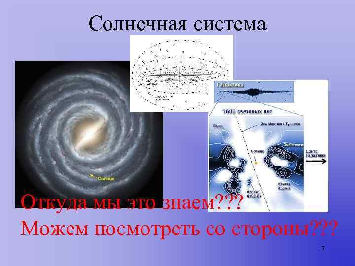 Солнечная система Откуда мы это знаем? ? ? Можем посмотреть со стороны? ?