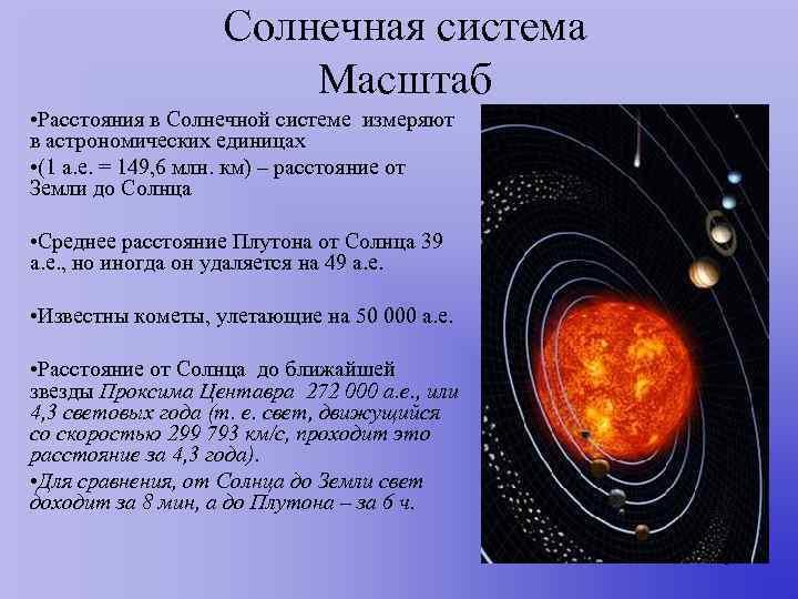 Солнечная система    Масштаб • Расстояния в Солнечной