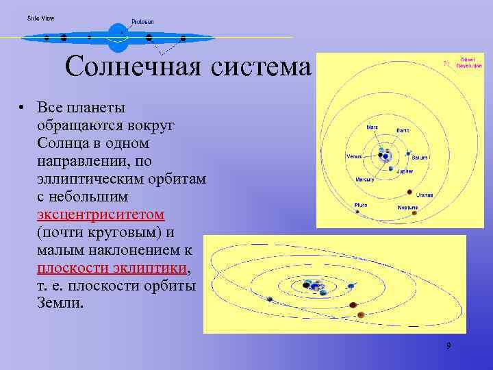Солнечная система • Все планеты  обращаются вокруг  Солнца в одном